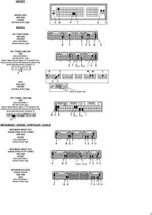 VEHICLE SPECIFIC WIRING DIAGRAM  PDF