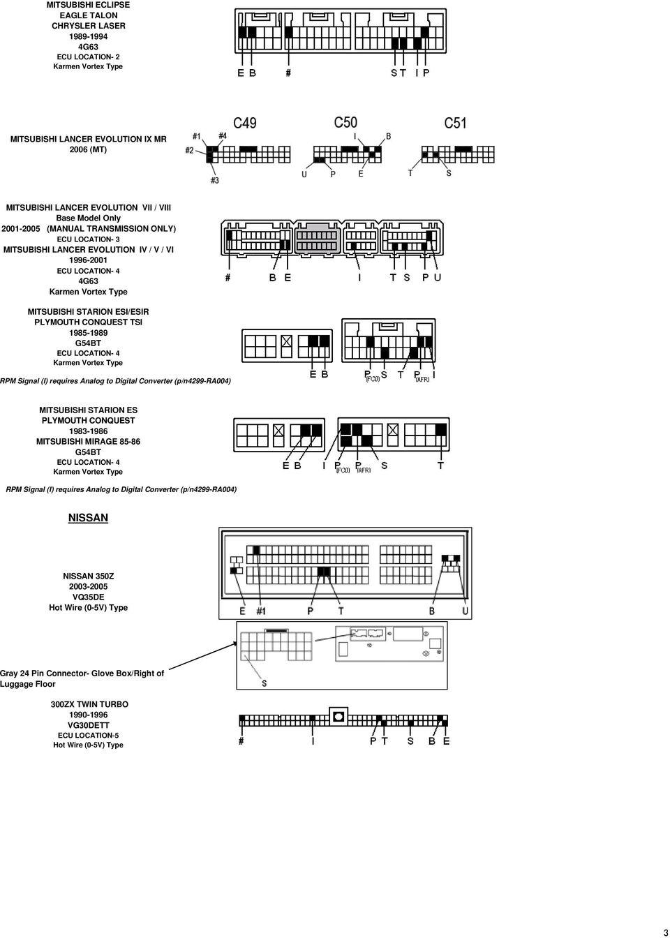 subaru legacy ecu wiring diagram vauxhall zafira fuse box 2007 vehicle specific pdf signal i requires analog to digital converter p n4299 ra004