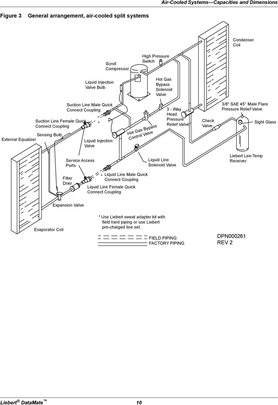 Liebert Ds Wiring Diagram Johnson 60 Wiring Schematic