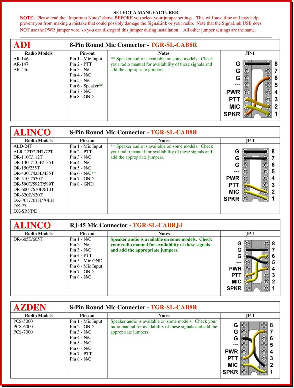 medium resolution of signalink usb wiring diagram