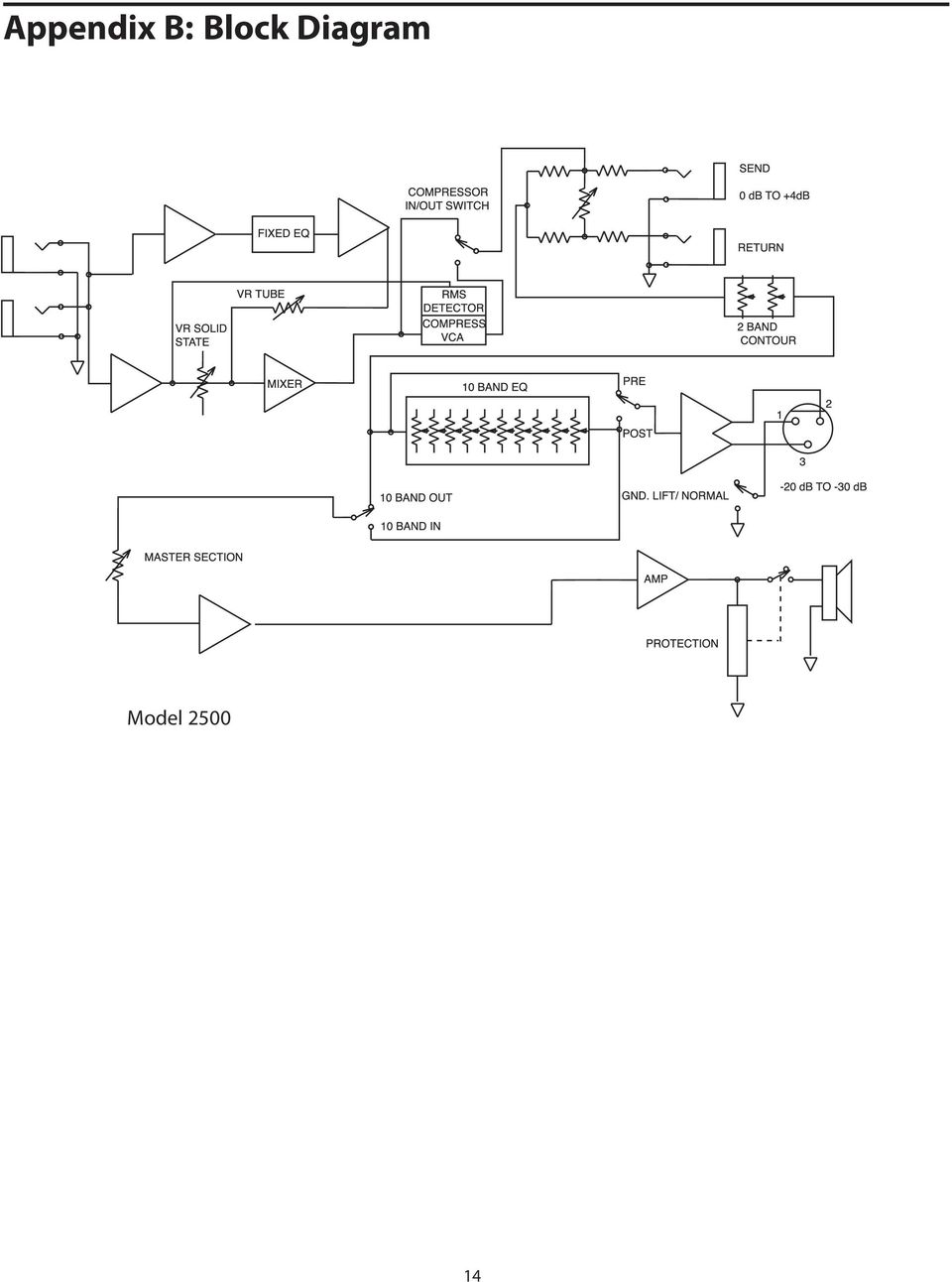 hight resolution of  connector diagram mazda tribute cruise control ha vx2515 vx watt 1 x 15 b combo 250 watt 2 x 10 b combo