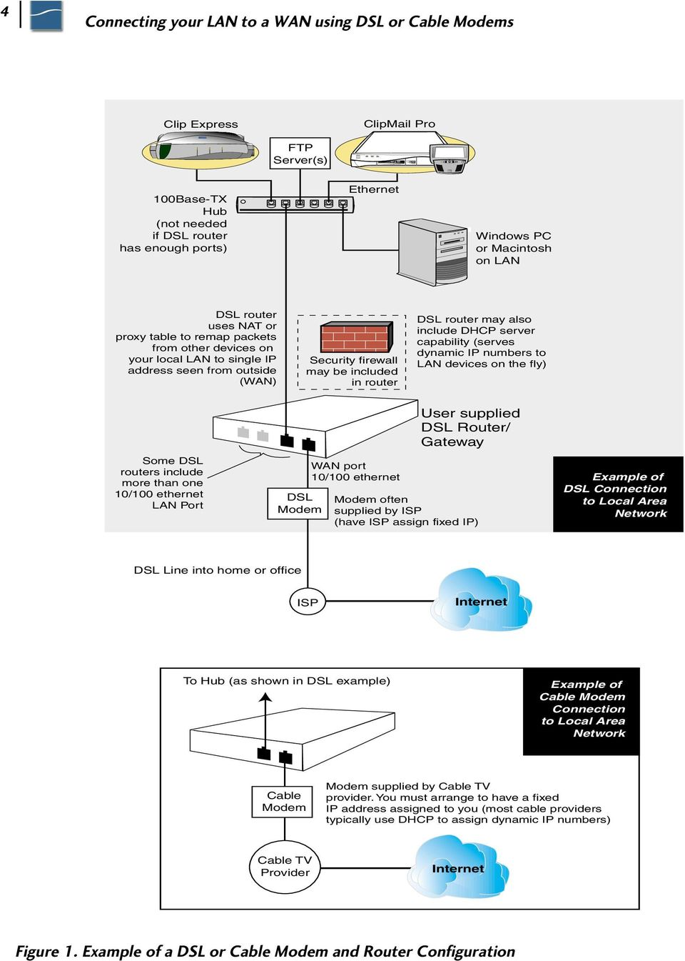 medium resolution of may be included in router dsl router may also include dhcp server capability serves dynamic