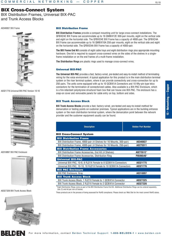 medium resolution of the qfbix24e bix frame can accommodate up to 16 qmbix12e 300 pair mounts