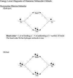 antibonding e number of bonds the bond order for the hydrogen [ 960 x 1101 Pixel ]