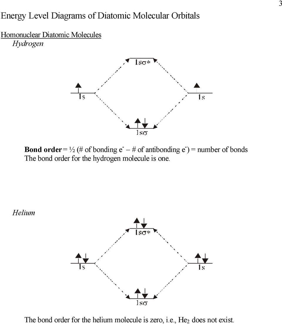 hight resolution of antibonding e number of bonds the bond order for the hydrogen
