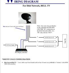 3 2 satellite receiver 3 satellite receiver 2 to tvs dc power supply 1 19 wiring diagram  [ 960 x 1263 Pixel ]
