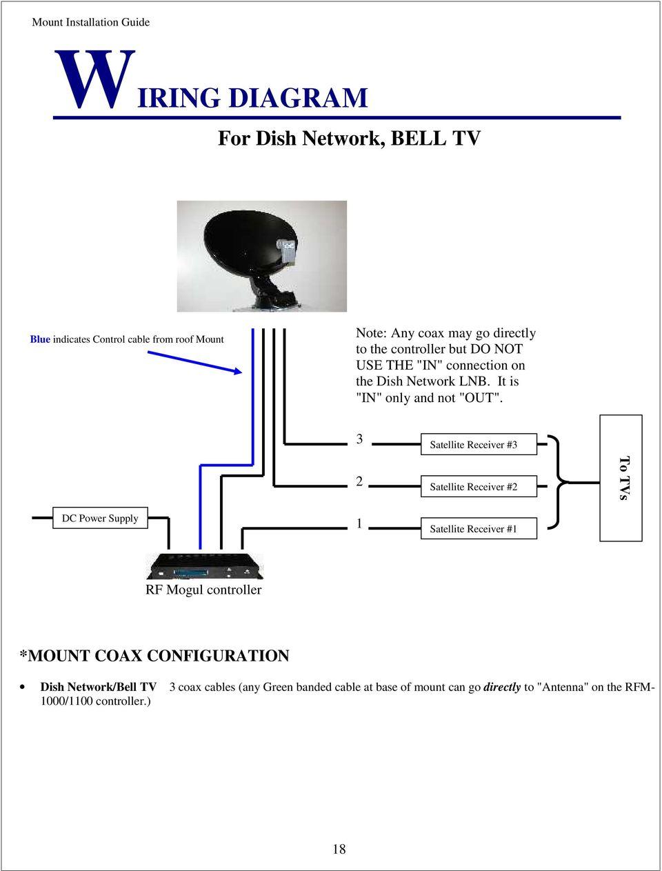 medium resolution of 3 2 satellite receiver 3 satellite receiver 2 to tvs dc power supply 1 19 wiring diagram