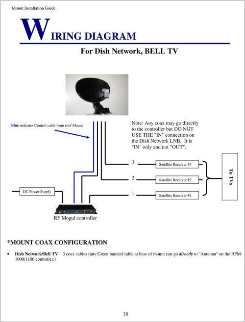 small resolution of 3 2 satellite receiver 3 satellite receiver 2 to tvs dc power supply 1 19 wiring diagram