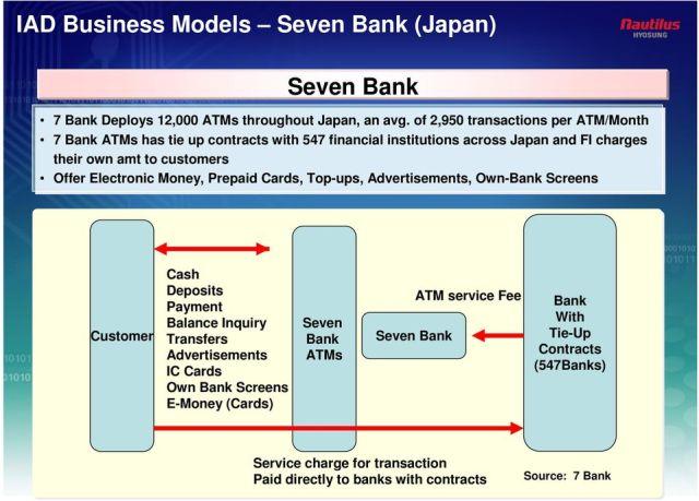 Citibank Prepaid Login >> Grifols Prepaid Citi Card Balance | Applydocoument.co