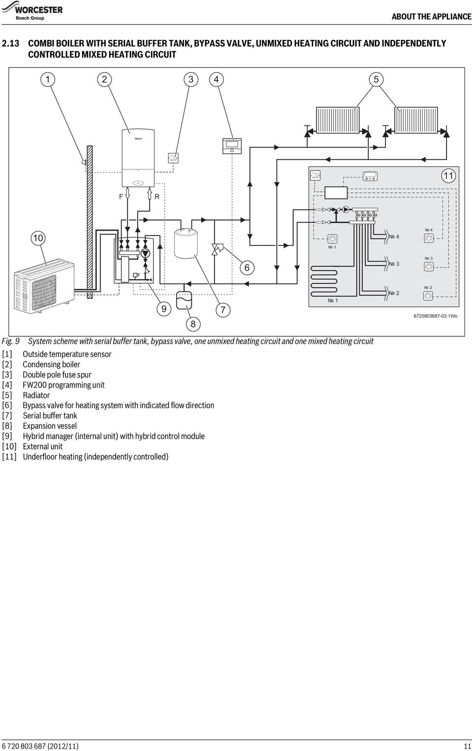 medium resolution of 9 system scheme with serial buffer tank bypass valve one unmixed heating circuit and