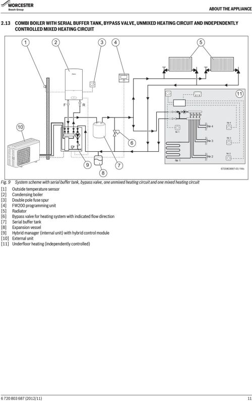 small resolution of 9 system scheme with serial buffer tank bypass valve one unmixed heating circuit and