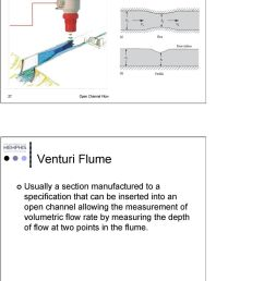 an open channel allowing the measurement of volumetric [ 960 x 1394 Pixel ]