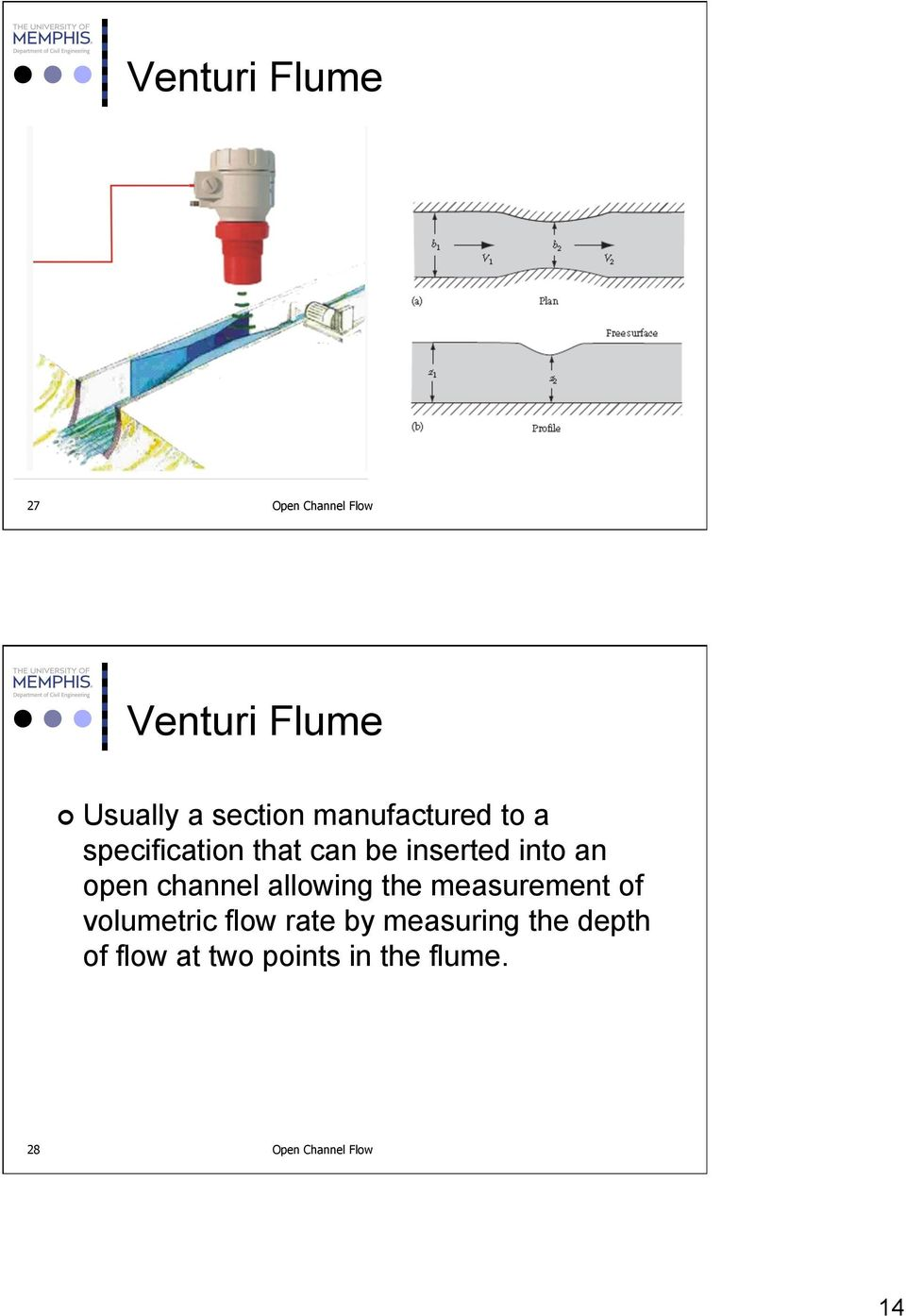 hight resolution of an open channel allowing the measurement of volumetric