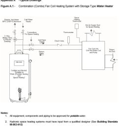 type water heater notes 1  [ 960 x 1293 Pixel ]