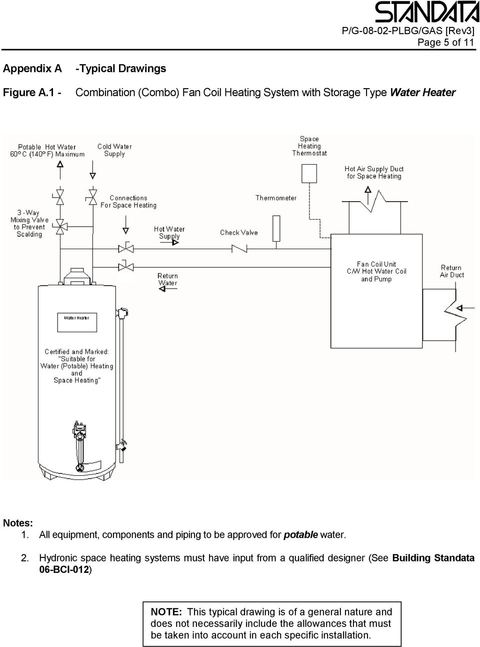 medium resolution of type water heater notes 1