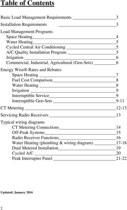 small resolution of 8 irrigation 9 interruptible service 9 interruptible gen sets 9 11 ct metering 12