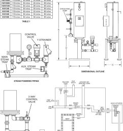 dwg z electrical diagram 5 inches table 1 control valve y strainer main steam trap aux  [ 960 x 1355 Pixel ]