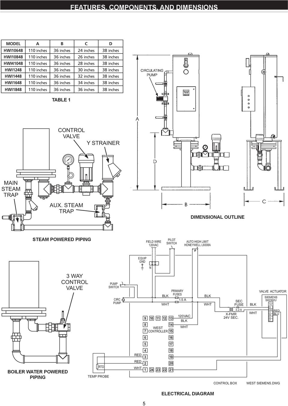 medium resolution of dwg z electrical diagram 5 inches table 1 control valve y strainer main steam trap aux