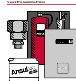 ansul r 102 wiring diagram series ansul system certification ansul hood and ansul wiring schematic for rtus [ 960 x 1145 Pixel ]