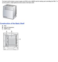 pbx to use the system install optional service cards in the basic shelf  [ 960 x 1416 Pixel ]