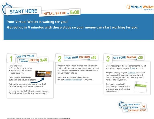 Activate Pnc Virtual Wallet Debit Card   Applydocoument co