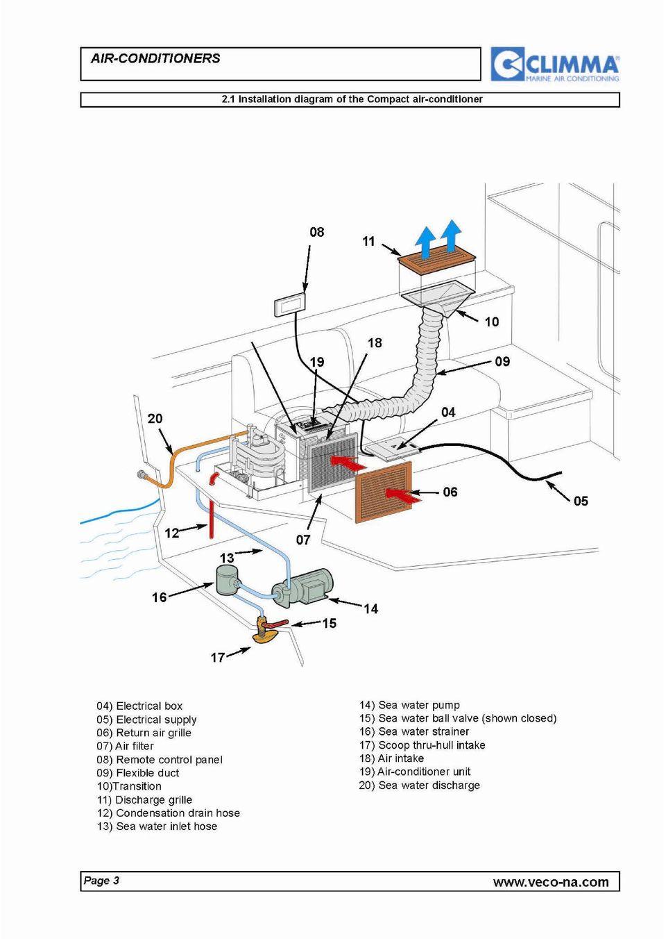 Marine Air Conditioner Installation / Flashback Installing