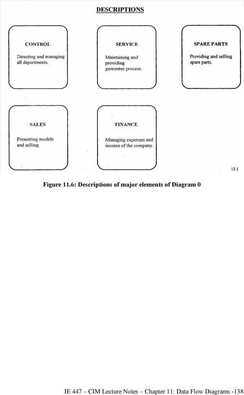 small resolution of elements of diagram 0 ie 447