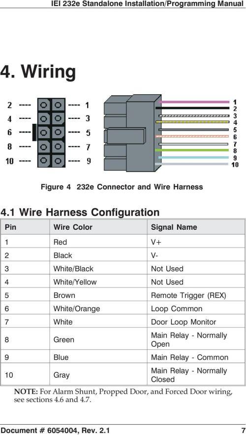 small resolution of iei 232e standalone tm keypad installation programming manual pdf rh docplayer net iei 212se programming manual