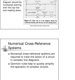 numerical cross reference systems numerical cross reference systems are required [ 960 x 1398 Pixel ]