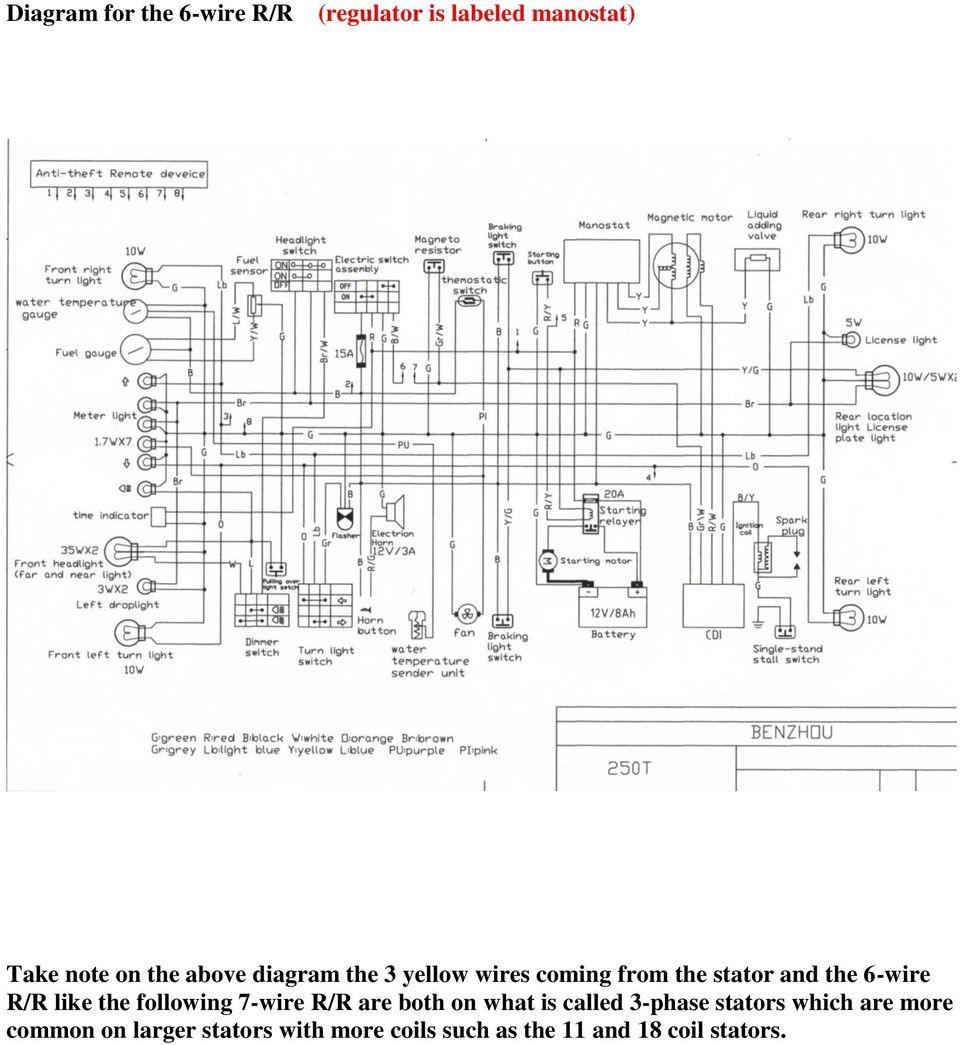 hight resolution of 8 coil stator 11 coil stator pdf honda elite 80 wiring diagram 11 tooth stator wiring diagram