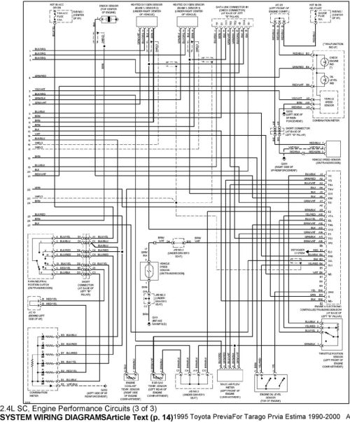 small resolution of 1995 system wiring diagrams toyota previa 2 4l sc a c circuit toyotum tarago wiring diagram