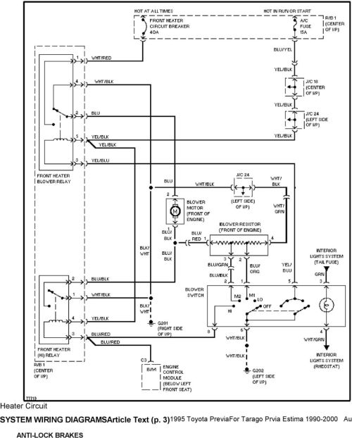 small resolution of toyota lucida wiring diagram pdf wiring diagram usertoyota estima wiring diagram download data diagram schematic toyota