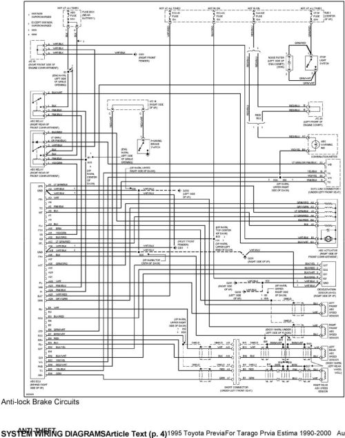 small resolution of toyota estima wiring diagram download wiring diagram toolboxtoyota previa wiring diagram wiring diagram centre 1995 system
