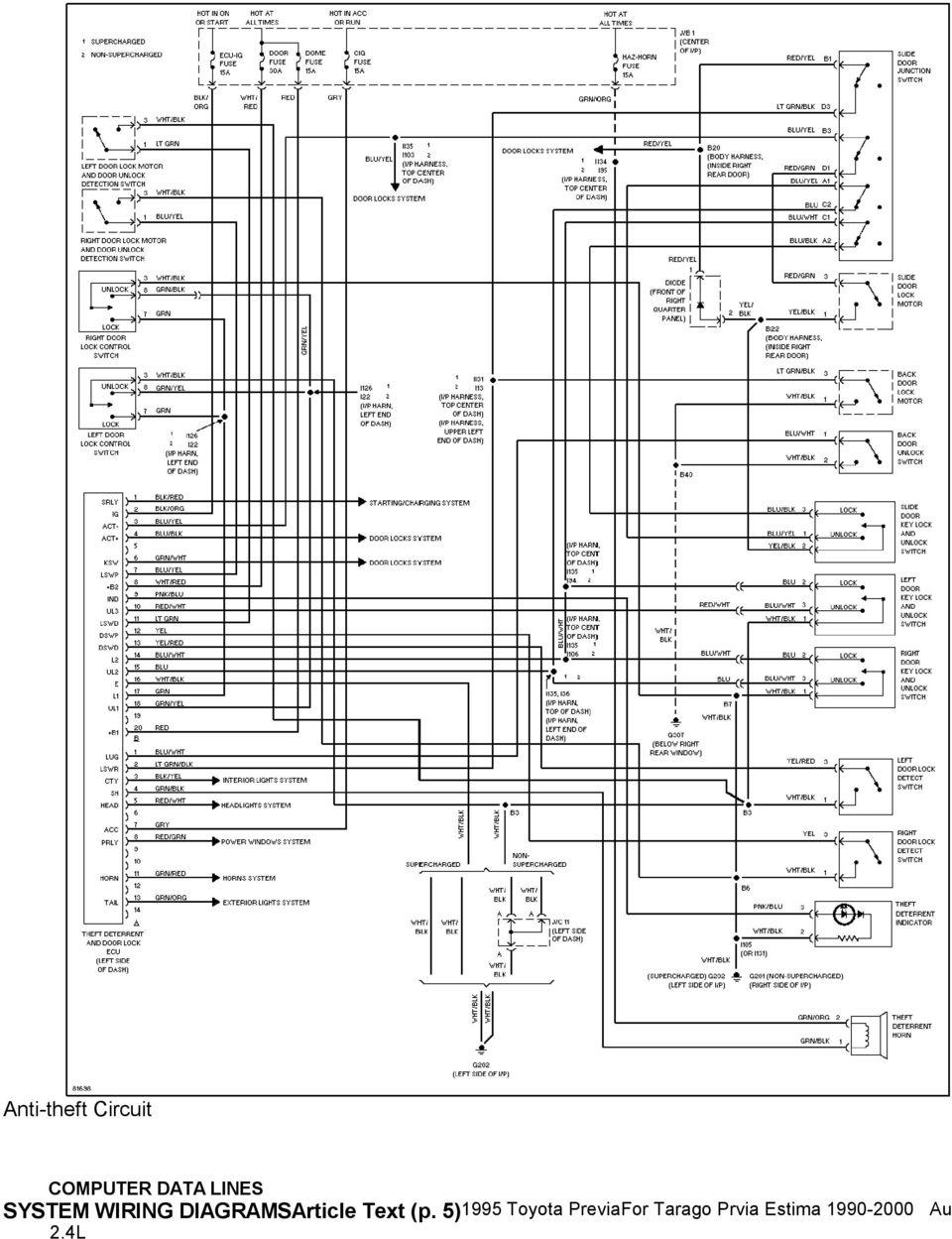 hight resolution of toyota lucida wiring diagram electrical wiring diagrams toyota fuel pump relay location toyota estima fuse box