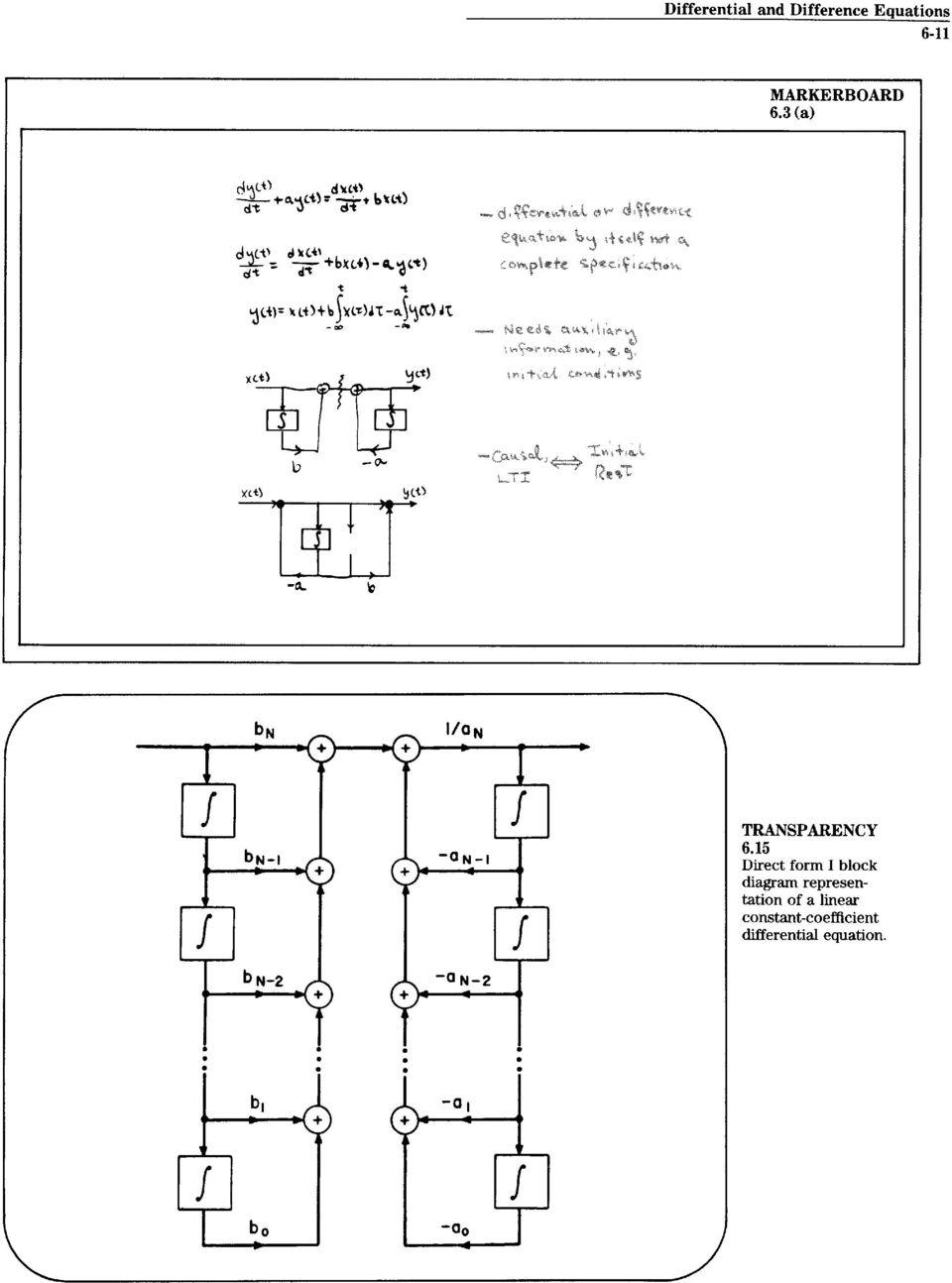medium resolution of 15 irect form i block diagram