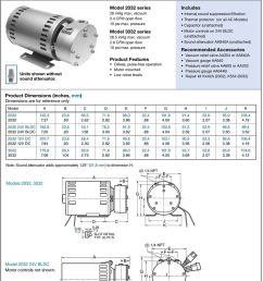 pressure product features oilless pulse free operation motor mounted low noise levels includes internal [ 960 x 1347 Pixel ]