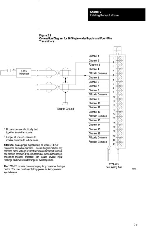small resolution of no ife user manual pdf on abb wiring diagrams