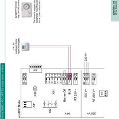 Vaillant Ecotec Plus 438 Wiring Diagram 2002 Jeep Liberty Fuse Why Because The Delivers Day In Out With Timeswitch 0 Vrt