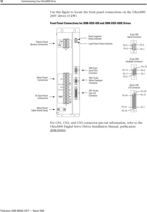 small resolution of together with in addition furthermore 0996b43f802322ae additionally wiring diagram 2008 b c edd mercury mystique fuse box wiring