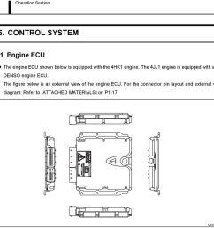 isuzu 6hk1 engine diagram wiring library machanical isuzu diesel engine isuzu 6hk1 engine diagram [ 960 x 902 Pixel ]