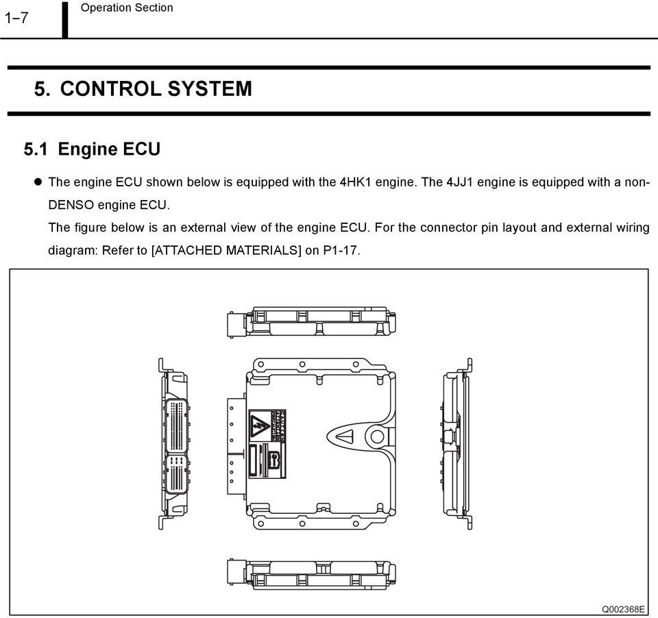 medium resolution of isuzu 6hk1 engine diagram wiring library machanical isuzu diesel engine isuzu 6hk1 engine diagram