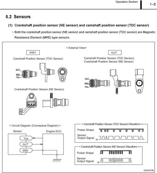 small resolution of camshaft position sensor tdc sensor both the crankshaft