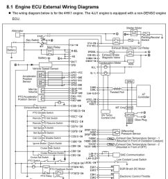 4hk1 5 wire egr wiring diagram wiring diagram sheet4hk1 tc wiring diagram wiring diagram host 4hk1 [ 960 x 1379 Pixel ]