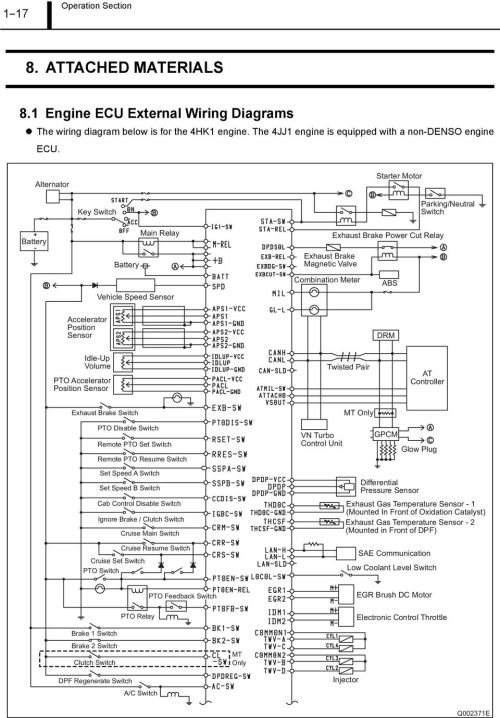 small resolution of 4hk1 5 wire egr wiring diagram wiring diagram sheet4hk1 tc wiring diagram wiring diagram host 4hk1