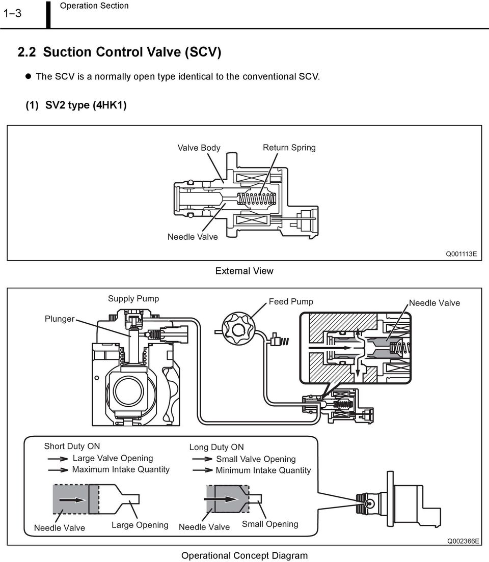 hight resolution of isuzu 4he1 engine diagram wiring libraryisuzu npr 4hk1 wiring diagram wire center u2022 isuzu