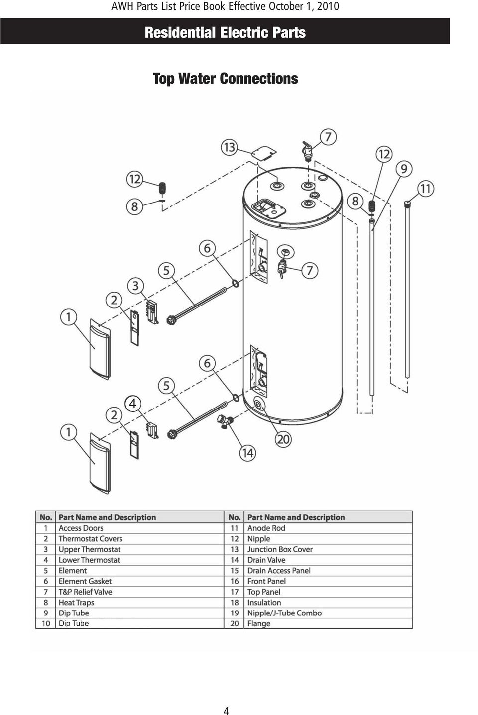 REPLACEMENT PARTS LIST PRICE BOOK Effective with Shipments