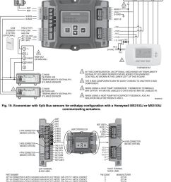 sylkbus can be added for advanced control as shown in the lower left of this figure [ 960 x 1427 Pixel ]