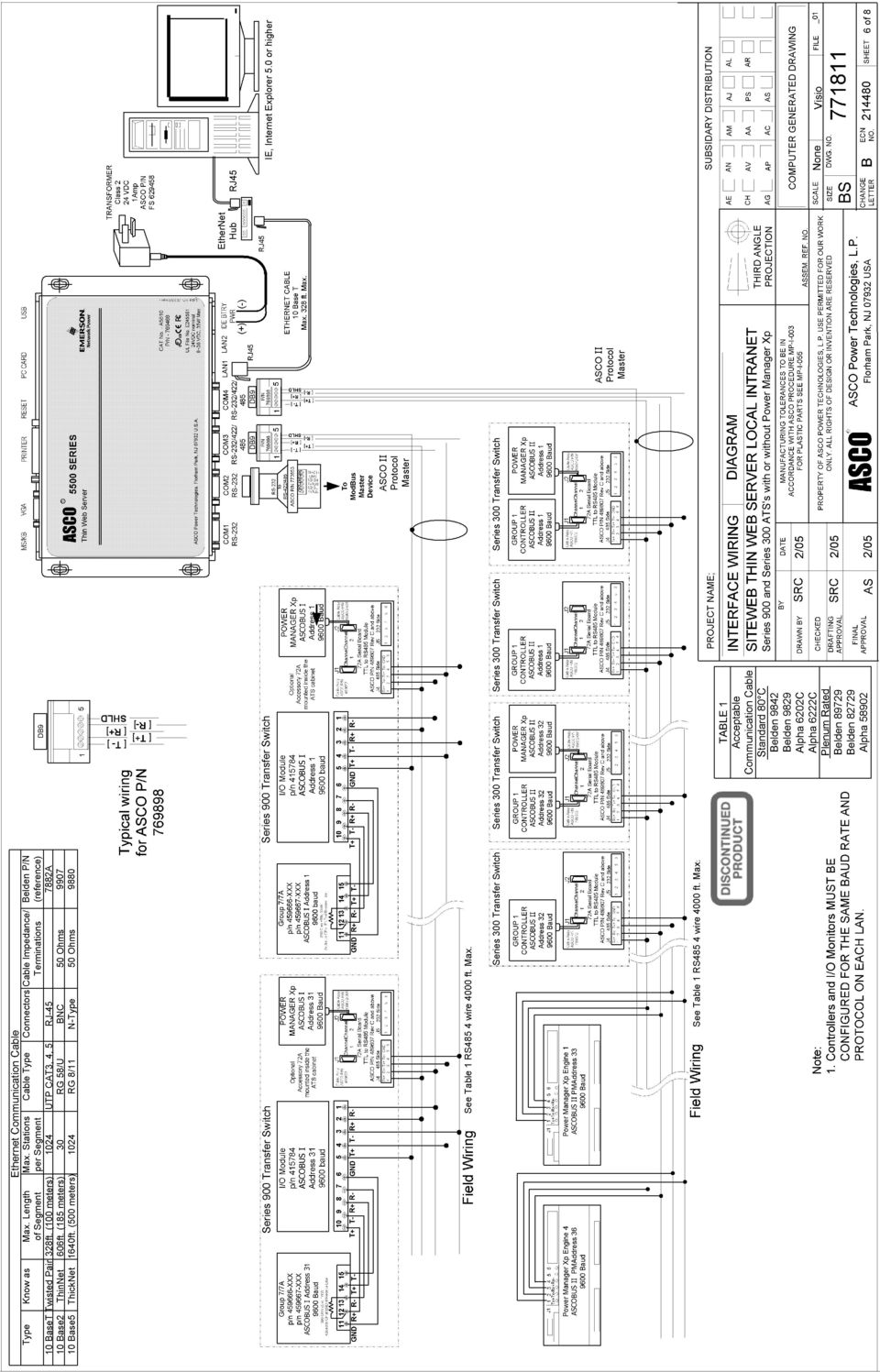 120 Vac To 24 Transformer Wiring Diagram, 120, Get Free