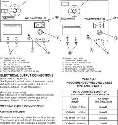 10160 1 current control dial 2 weld output terminals 2 3 weldanpower 125  [ 960 x 1394 Pixel ]