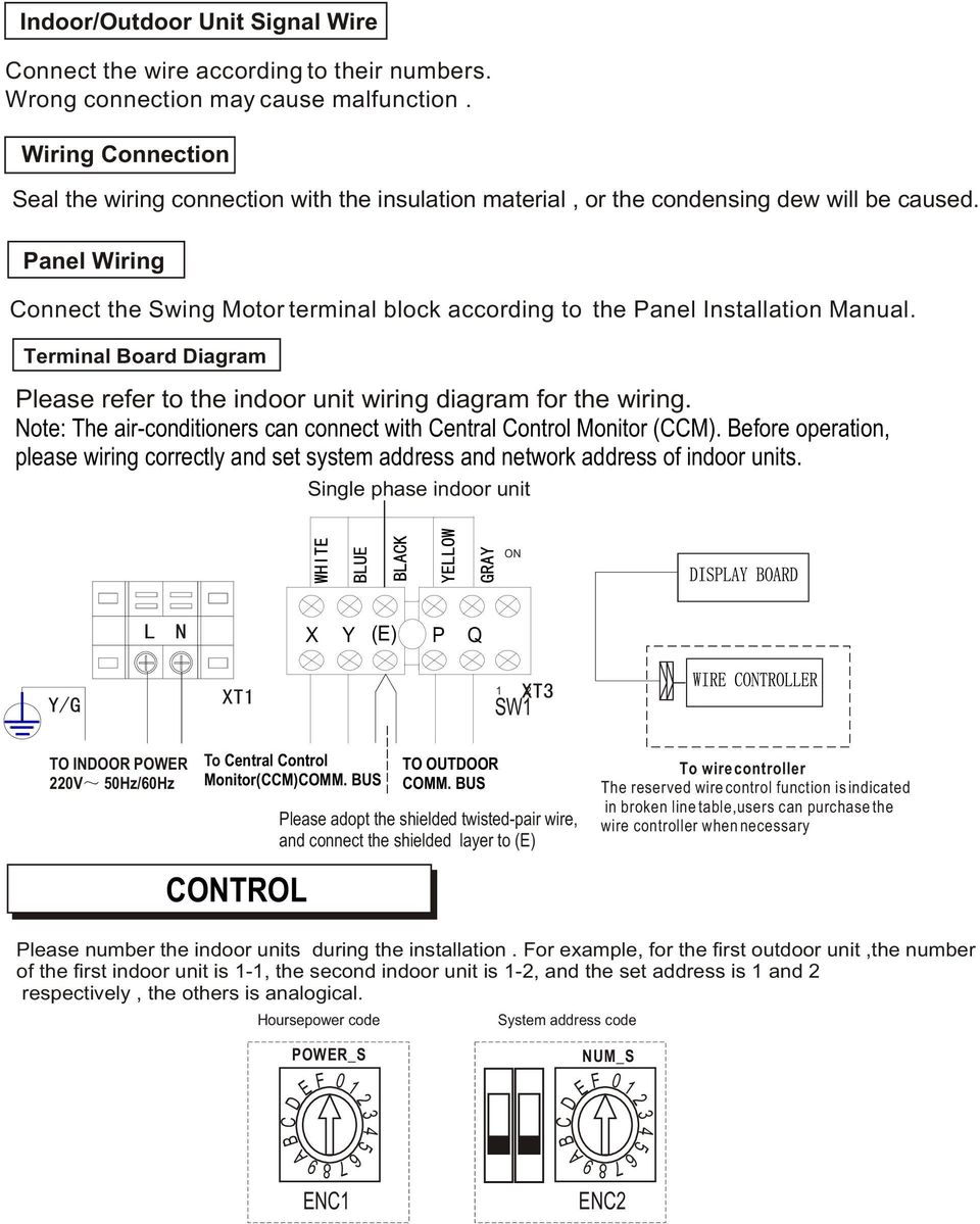 medium resolution of panel wiring connect the swing motor terminal block according to the panel installation manual terminal